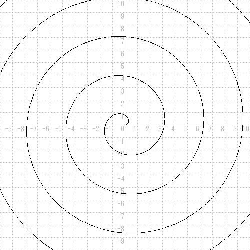 BASICで描く曲線